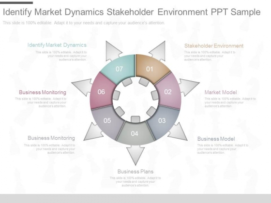 Identify Market Dynamics Stakeholder Environment Ppt Sample