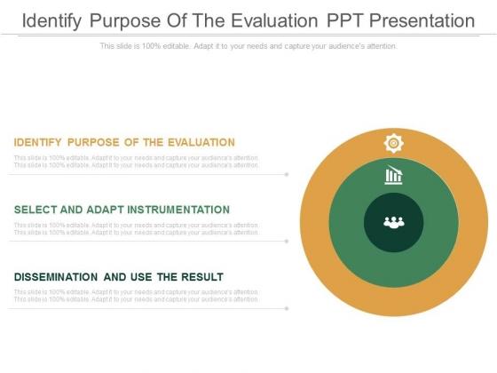 Identify Purpose Of The Evaluation Ppt Presentation