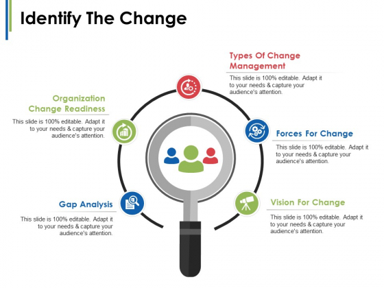 Identify The Change Ppt PowerPoint Presentation Model Introduction
