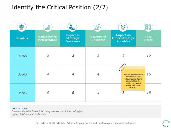 Identify The Critical Position Planning Ppt PowerPoint Presentation Ideas Graphics Example