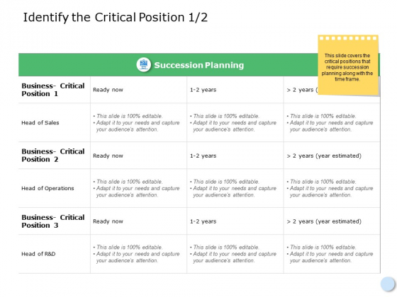 Identify The Critical Position Planning Ppt PowerPoint Presentation Professional Infographics