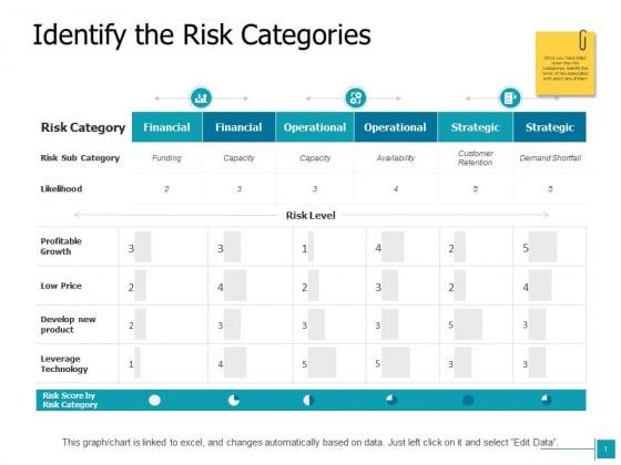 Identify The Risk Categories Ppt Powerpoint Presentation Summary Portfolio
