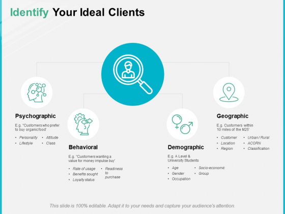 Identify Your Ideal Clients Ppt PowerPoint Presentation Model Template