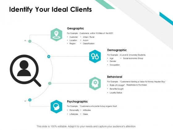 Identify Your Ideal Clients Ppt PowerPoint Presentation Professional