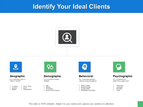 Identify Your Ideal Clients Ppt PowerPoint Presentation Summary Visual Aids