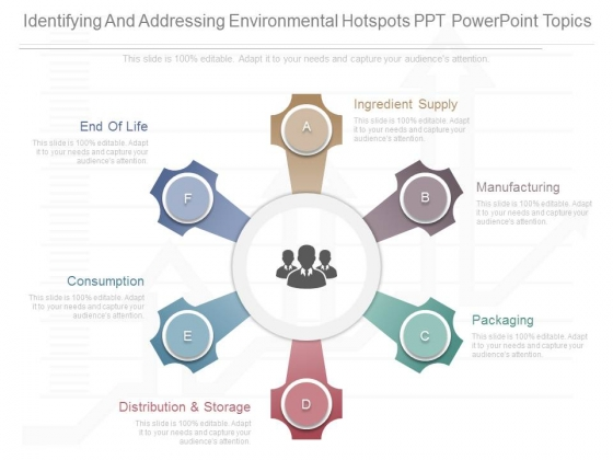 Identifying And Addressing Environmental Hotspots Ppt Powerpoint Topics