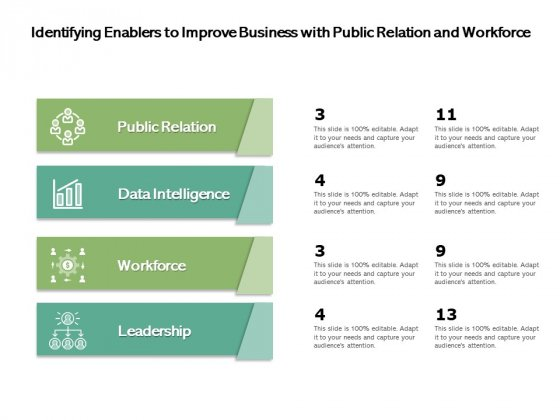 Identifying Enablers To Improve Business With Public Relation And Workforce Ppt PowerPoint Presentation Inspiration Icons PDF