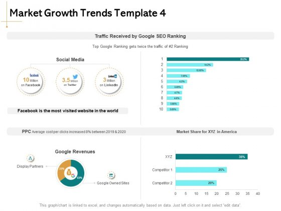 Identifying Market Trends Market Growth Trends Google Ppt Styles Guide PDF