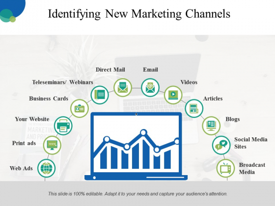 Identifying New Marketing Channels Ppt PowerPoint Presentation Portfolio Show