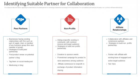 Identifying Suitable Partner For Collaboration Ppt Sample PDF