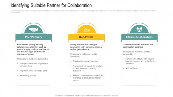 Identifying Suitable Partner For Collaboration Ppt Summary Background Image PDF
