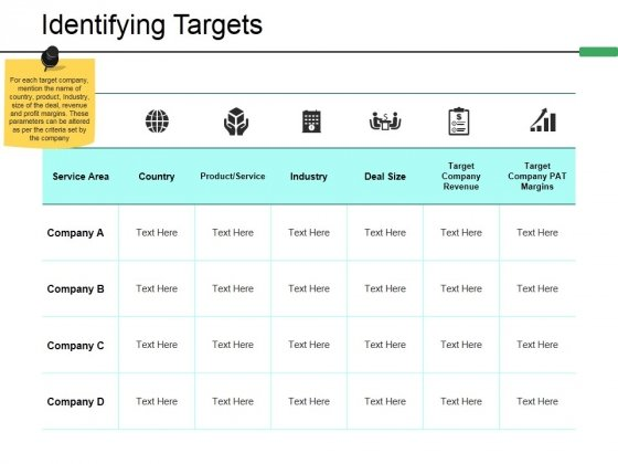 Identifying Targets Ppt PowerPoint Presentation File Templates