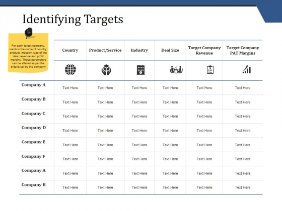 Identifying Targets Ppt PowerPoint Presentation Infographics Maker