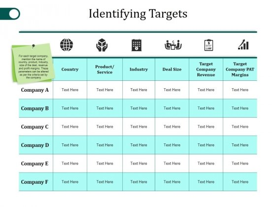 Identifying Targets Ppt PowerPoint Presentation Inspiration Example