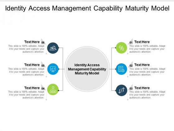 Identity Access Management Capability Maturity Model Ppt PowerPoint Presentation Ideas File Formats Cpb