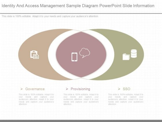 Identity And Access Management Sample Diagram Powerpoint Slide Information