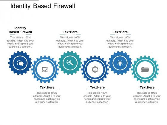 Identity Based Firewall Ppt PowerPoint Presentation Model Deck Cpb