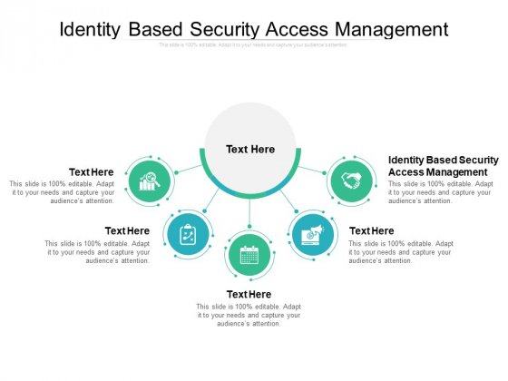Identity Based Security Access Management Ppt PowerPoint Presentation Gallery Background Cpb