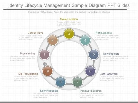 Identity Lifecycle Management Sample Diagram Ppt Slides