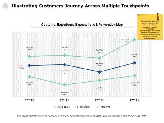 Illustrating Customers Journey Across Multiple Touchpoints Ppt PowerPoint Presentation Infographics Pictures