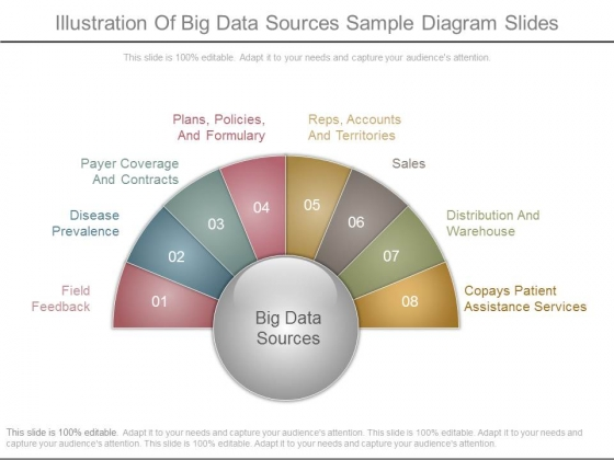 Illustration Of Big Data Sources Sample Diagram Slides
