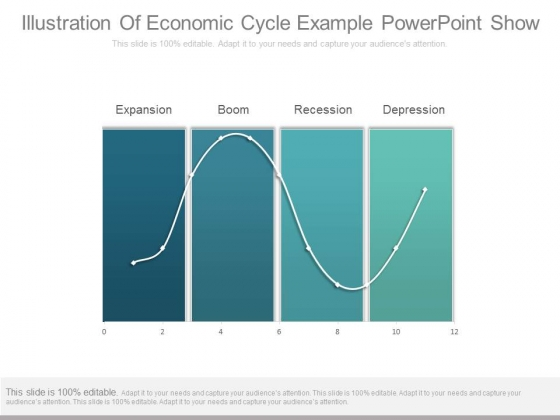 Illustration Of Economic Cycle Example Powerpoint Show