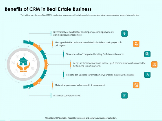 Immovable Property CRM Benefits Of CRM In Real Estate Business Ppt PowerPoint Presentation Pictures Graphics