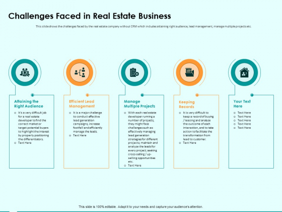 Immovable Property CRM Challenges Faced In Real Estate Business Ppt PowerPoint Presentation Model Graphics