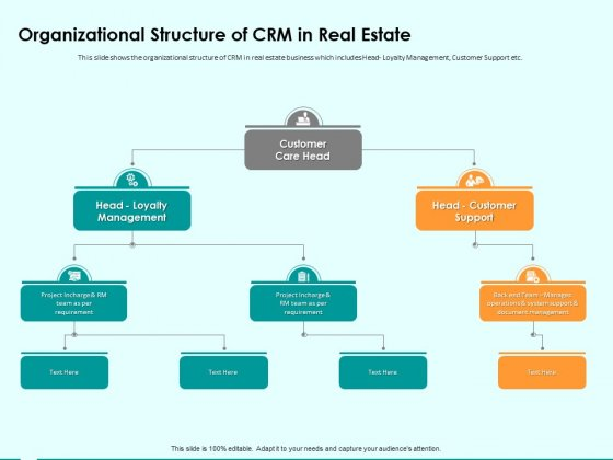 Immovable Property CRM Organizational Structure Of CRM In Real Estate Ppt PowerPoint Presentation Layouts Sample