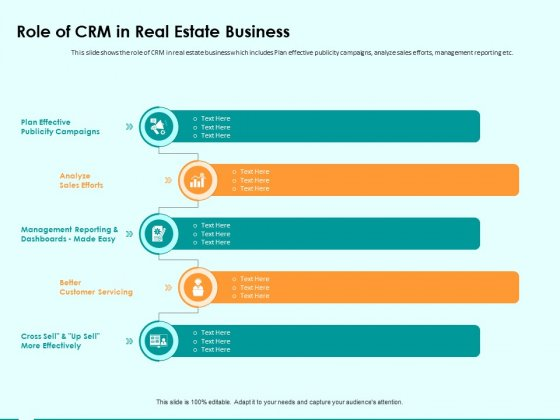 Immovable Property CRM Role Of CRM In Real Estate Business Ppt PowerPoint Presentation Infographic Template Infographics