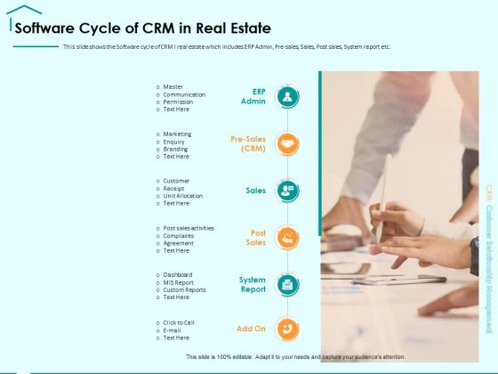 Immovable Property CRM Software Cycle Of CRM In Real Estate Ppt PowerPoint Presentation Infographic Template Slides
