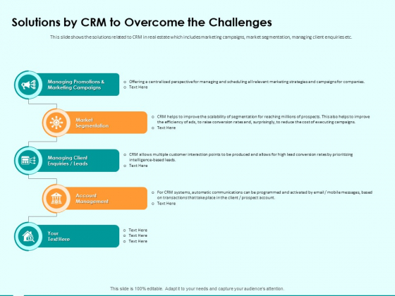 Immovable Property CRM Solutions By CRM To Overcome The Challenges Ppt PowerPoint Presentation Outline Templates