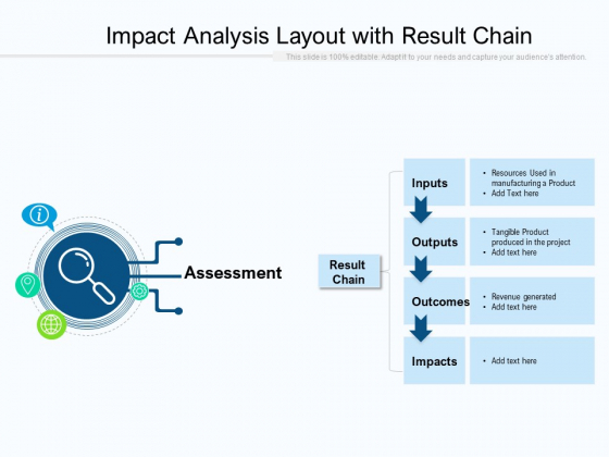 Impact Analysis Layout With Result Chain Ppt PowerPoint Presentation File Infographics PDF
