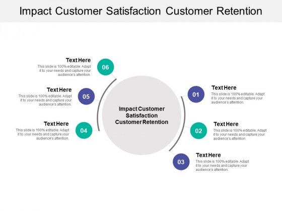 Impact Customer Satisfaction Customer Retention Ppt PowerPoint Presentation Gallery Slides Cpb