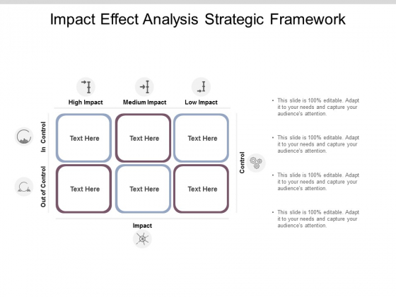 Impact Effect Analysis Strategic Framework Ppt PowerPoint Presentation Summary Slideshow
