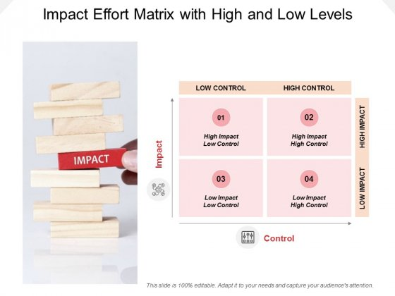Impact Effort Matrix With High And Low Levels Ppt PowerPoint Presentation Inspiration Graphics Tutorials