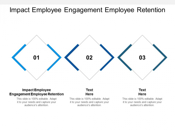 Impact Employee Engagement Employee Retention Ppt PowerPoint Presentation Summary Samples Cpb