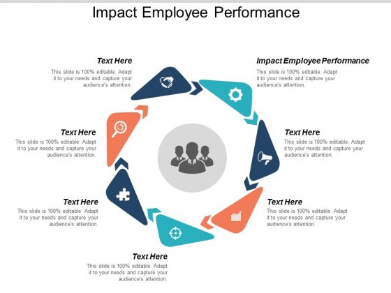 Impact Employee Performance Ppt PowerPoint Presentation Infographic Template Elements Cpb