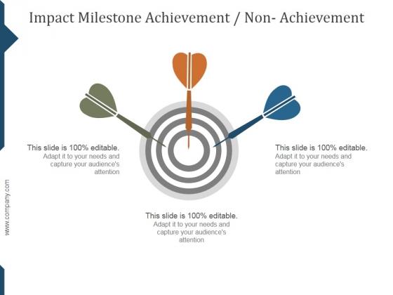 Impact Milestone Achievement Non- Achievement Ppt PowerPoint Presentation Visual Aids