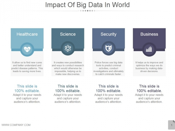 Impact Of Big Data In World Ppt PowerPoint Presentation Inspiration