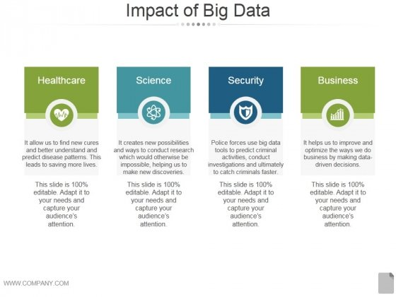 Impact Of Big Data Template 1 Ppt PowerPoint Presentation Background Images