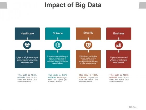 Impact Of Big Data Template 1 Ppt PowerPoint Presentation File Example File