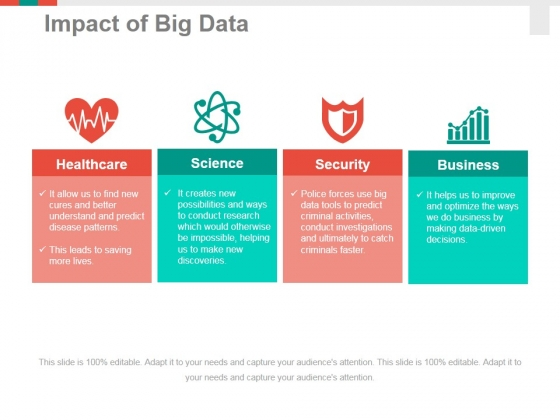 Impact Of Big Data Template 2 Ppt PowerPoint Presentation Portfolio Model