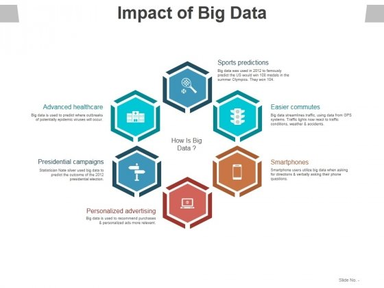 Impact Of Big Data Template 2 Ppt PowerPoint Presentation Styles
