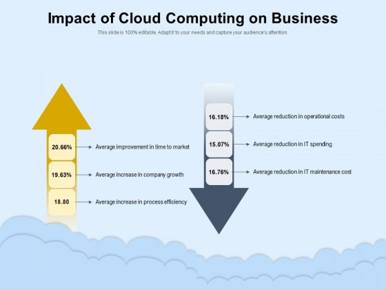 Impact Of Cloud Computing On Business Ppt PowerPoint Presentation Portfolio Graphic Images PDF