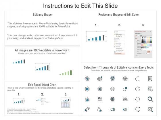 Impact_Of_Coronavirus_Pandemic_On_GDP_And_ICT_Spending_Ppt_Styles_Deck_PDF_Slide_2