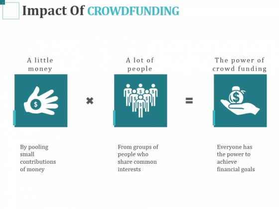 Impact Of Crowdfunding Ppt PowerPoint Presentation Model Graphic Images
