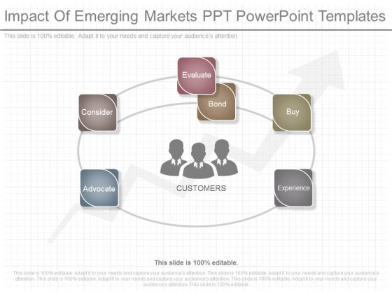 Impact Of Emerging Markets Ppt Powerpoint Templates