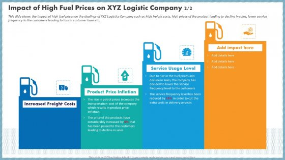 Impact Of High Fuel Prices On XYZ Logistic Company Price Information PDF