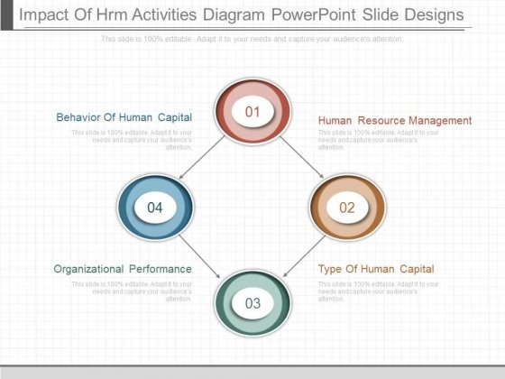 hrm activities On human resource activities of the firms considered the strategic human resource management policies and practices to ensure that firm human.